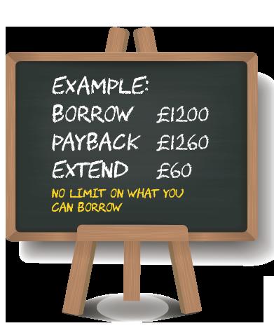 Premium Buyback Example
